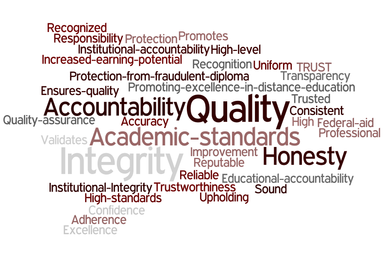 Accreditation Wordle
